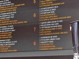 Определился соперник «Колоса» во 2-м квалификационном раунде Лиги Европы