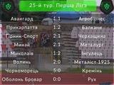 Первая лига, 25-й тур: ВИДЕО голов и обзоры матчей