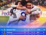 Сильнейший клуб Восточной Европы 2017/2018