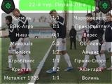 Первая лига, 22-й тур: ВИДЕО всех голов и обзоры матчей