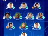 УЕФА назвал символическую сборную недели в Лиге чемпионов (ФОТО)