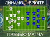 ВИДЕО: Превью к матчу «Динамо» — «Брюгге», представление соперника, прогноз составов