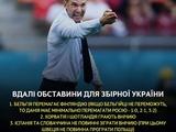 Вдалі обставини для збірної України