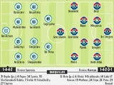 Marca уверена, что «Динамо» сыграет с «Барселоной» в два нападающих