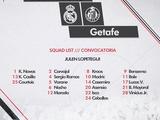 Лунин не попал в заявку «Реала» на матч против «Хетафе»
