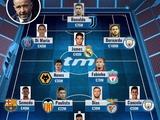 Роналду обиделся на Transfermarkt и добавил ресурс в черный список в «Инстаграме» (ФОТО)