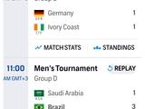 """#Olympics #Tokyo2020 Чоловічі Збірні. """"Виніс"""" французького тіла. Аргентина та Німеччина їдуть додому !"""