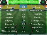 Первая лига, 2-й тур: ВИДЕО голов и обзоры матчей