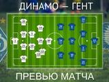 ВИДЕО: Превью к матчу «Динамо» — «Гент», представление соперника, прогноз составов