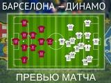 ВИДЕО: Превью к матчу «Барселона» — «Динамо», представление соперника, прогноз составов