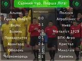 Первая лига, 7-й тур: ВИДЕО всех голов и обзоры матчей