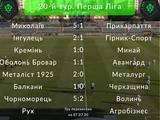 Первая лига, 20-й тур: ВИДЕО голов и обзоры матчей