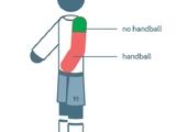 IFAB внёс поправки в правила офсайда и игры рукой (ФОТО)