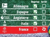 Скандальная обложка L'Equipe о решении не возобновлять чемпионат Франции: «Мы теперь, как идиоты?» (ФОТО)