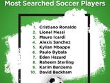 Pornhub назвал самых популярных среди своих пользователей футболистов