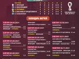 Ничья с Францией оставляет Украине запасной выход на чемпионат мира 2022 года: расклад