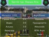 Первая лига, 3-й тур: ВИДЕО всех голов и обзоры состоявшихся матчей