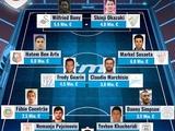 Евгений Хачериди — в сборной свободных агентов по версии Transfermarkt