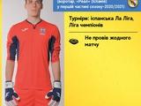 Легионеры сборной Украины в первой части сезона-2020/2021: Андрей Лунин