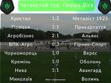 Первая лига, 4-й тур: ВИДЕО всех голов и обзоры состоявшихся матчей