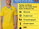 Легионеры сборной Украины в первой части сезона-2020/2021: Андрей Ярмоленко