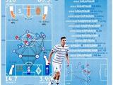 Аналитика от Смолового. Шахтёр 0:1 Динамо.  Усреднённые позиции, распределение атак и передач