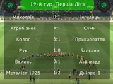 Первая лига, 19-й тур: ВИДЕО голов и обзоры матчей
