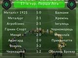 Первая лига, 17-й тур. ВИДЕО голов и обзоры матчей