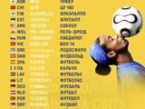 «Футбол» на мовах світу :)
