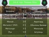 Первая лига, 14-й тур. ВИДЕО голов и обзоры матчей
