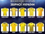 Який варіант форми збірної України вам подобається найбільше?