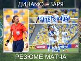 ВИДЕО: Резюме матча «Динамо» — «Заря», оценки игрокам