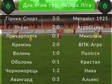 Первая лига, 9-й тур: ВИДЕО всех голов и обзоры матчей