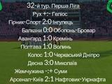 Первая лига, 32-й тур: ВИДЕО голов и обзоры матчей