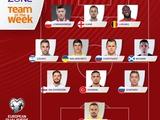 УЕФА включил одного игрока сборной Украины в символическую сборную недели квалификации Евро-2020 (ФОТО)