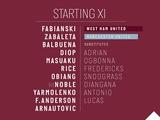 Ярмоленко выйдет в основе «Вест Хэма» на матч с «Манчестер Юнайтед» (ФОТО)