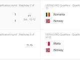 К предстоящему сегодня матчу с Португалией