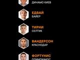 Виталий Миколенко вошел в символическую сборную недели Лиги Европы