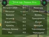 Первая лига, 24-й тур: ВИДЕО голов и обзоры матчей