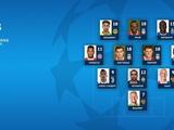 УЕФА опубликовал символическую сборную недели Лиги чемпионов (ФОТО)