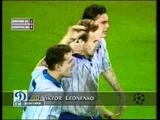 Что было бы если… московский «Спартак» обыграл в 1 туре Лиги чемпионов-1994/1995 «Динамо» в Киеве?