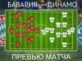 ВИДЕО: Превью к матчу «Бавария» — «Динамо», представление соперника, прогноз составов