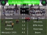 Первая лига, 26-й тур: ВИДЕО всех голов и обзоры матчей