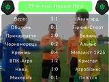 Первая лига, 29-й тур: ВИДЕО всех голов и обзоры матчей