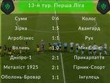 Первая лига, 13-й тур: ВИДЕО голов и обзоры матчей