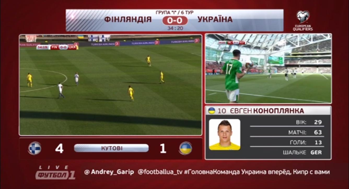 Футбол на тв украина [PUNIQRANDLINE-(au-dating-names.txt) 30