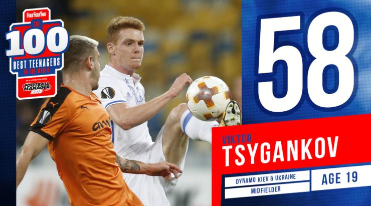 Цыганков попал втоп-100 наилучших  футболистов-тинейджеров в 2017г.